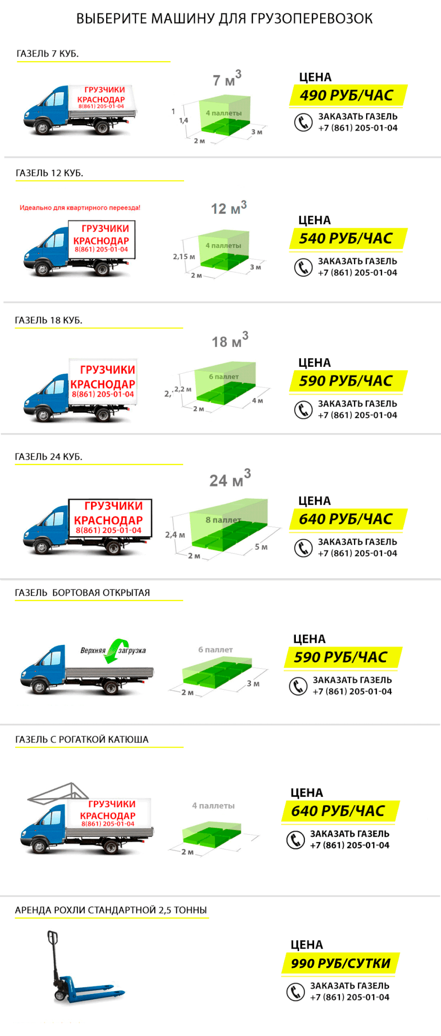 Цены на грузоперевозки в Краснодаре
